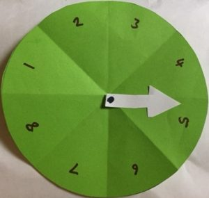 Confidence Clock