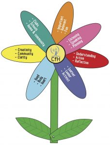 The Rainbow Flower - a Children for Health training tool