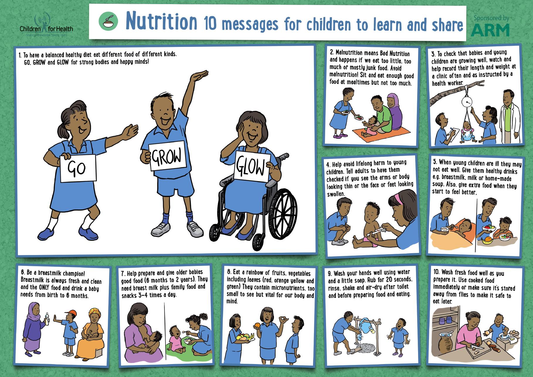 Resources | Children for Health